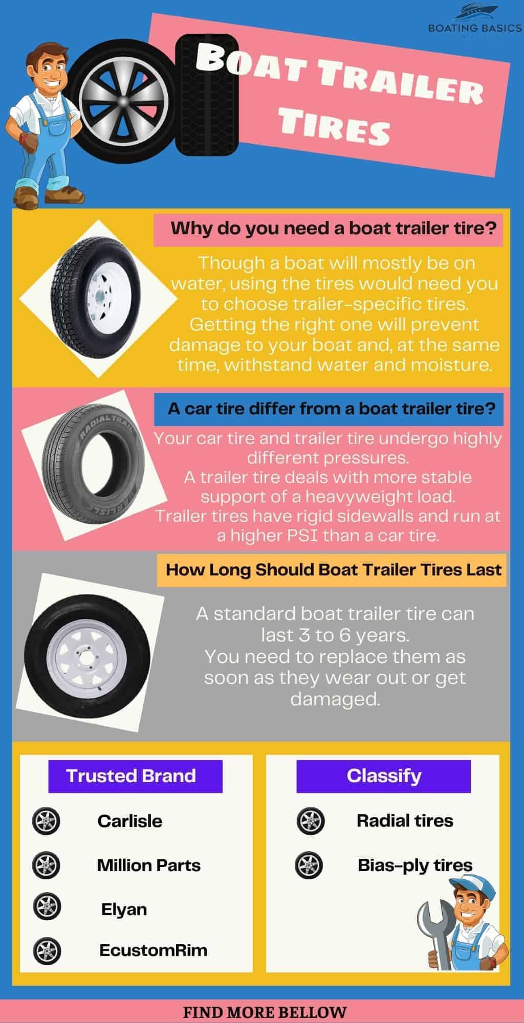 best-bass-boat-trailer-tires