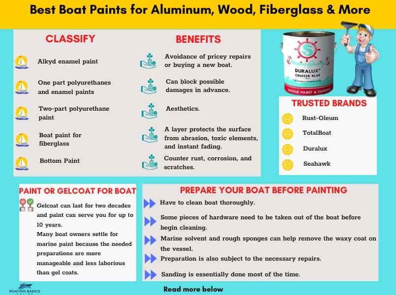 marine-paints-for-fiberglass-boats