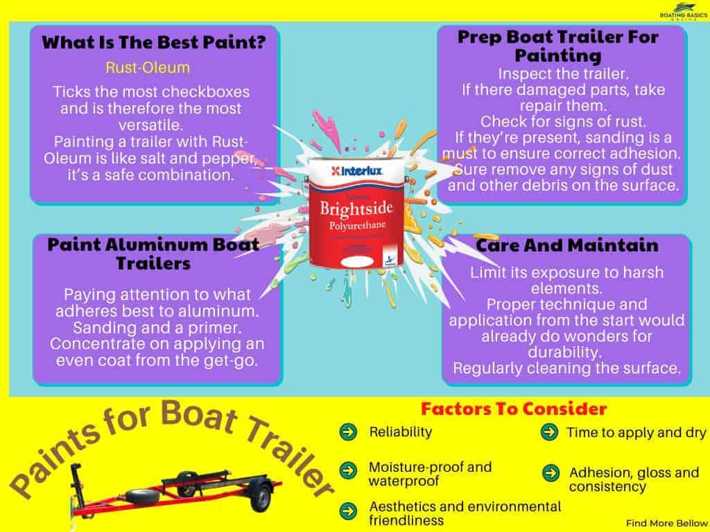 repainting-boat-trailer