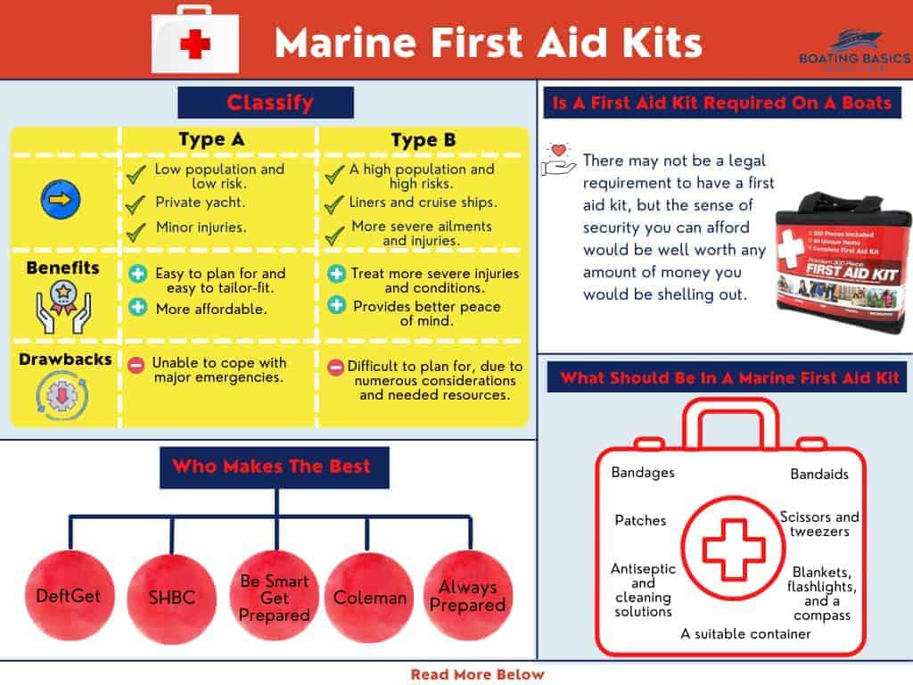 west-marine-first-aid-kit