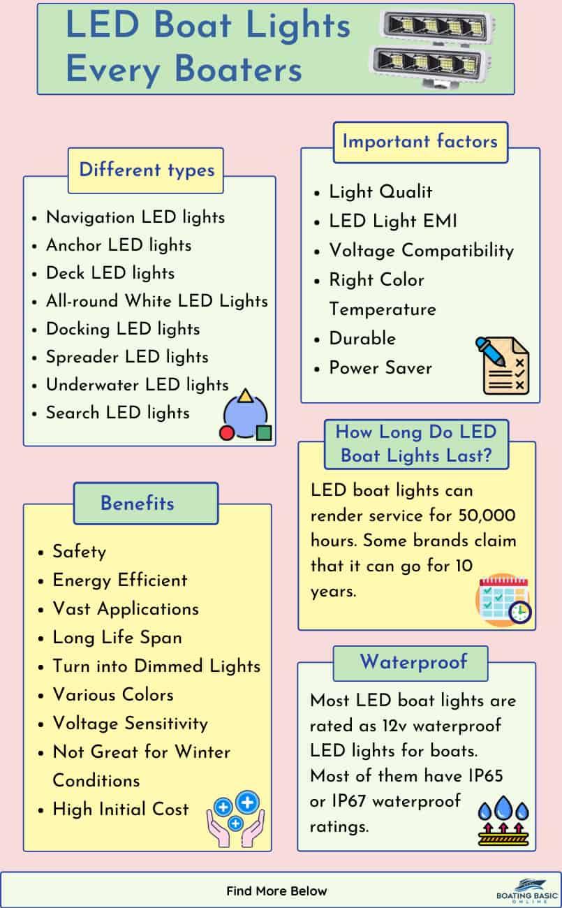 led-lights-for-boats